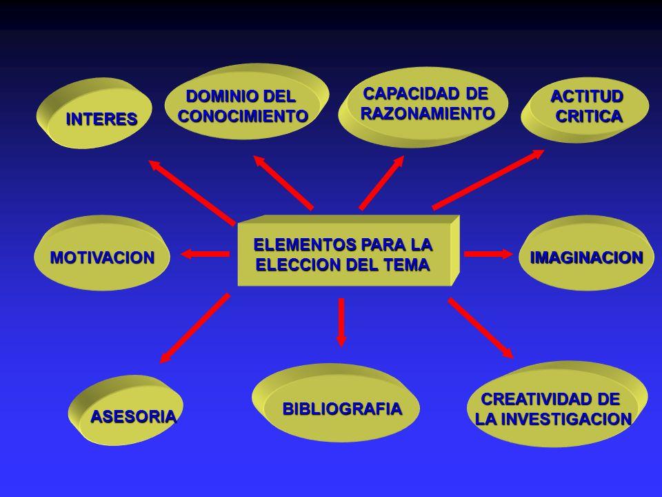 CAPACIDAD DE RAZONAMIENTO. DOMINIO DEL. CONOCIMIENTO. ACTITUD. CRITICA. INTERES. MOTIVACION. ELEMENTOS PARA LA.
