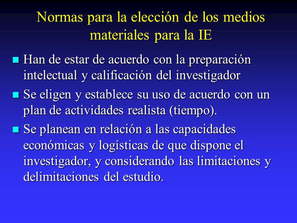 Normas para la elección de los medios materiales para la IE