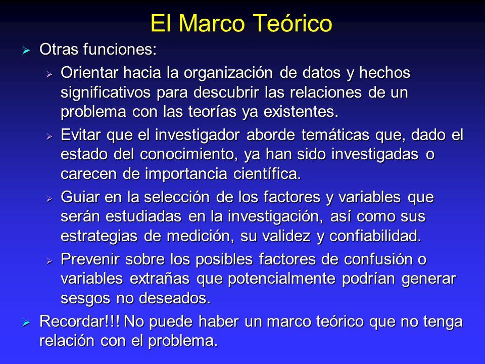 El Marco Teórico Otras funciones:
