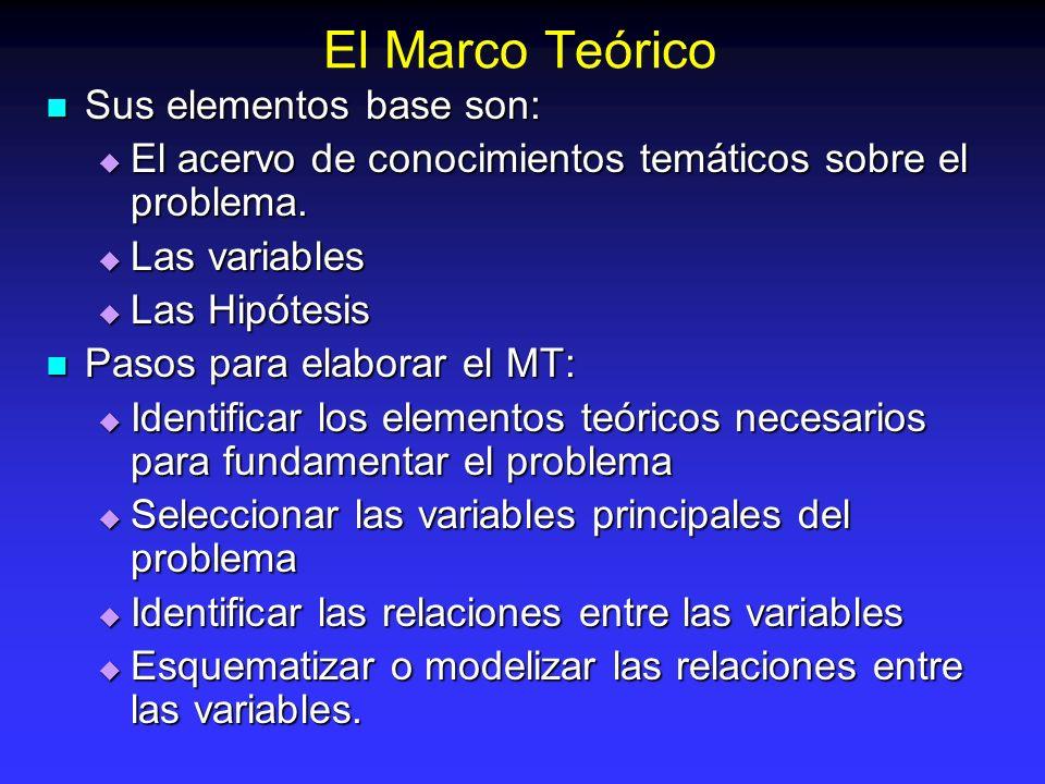 El Marco Teórico Sus elementos base son:
