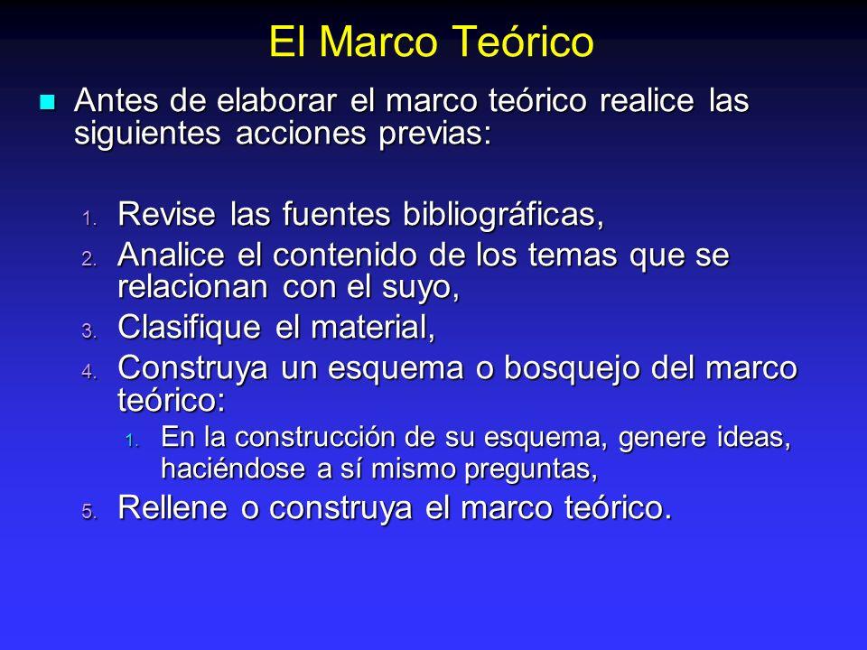 El Marco Teórico Antes de elaborar el marco teórico realice las siguientes acciones previas: Revise las fuentes bibliográficas,