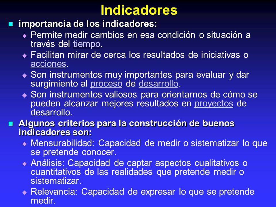 Indicadores importancia de los indicadores: