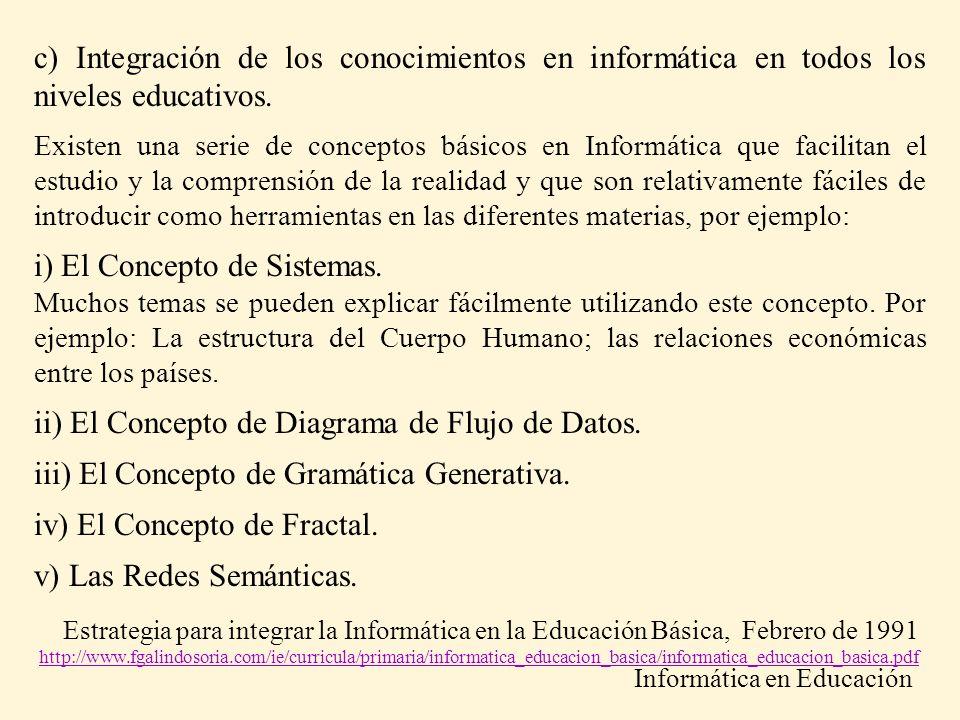 i) El Concepto de Sistemas.