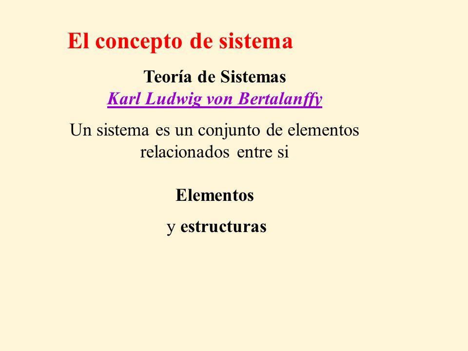 El concepto de sistema Teoría de Sistemas Karl Ludwig von Bertalanffy