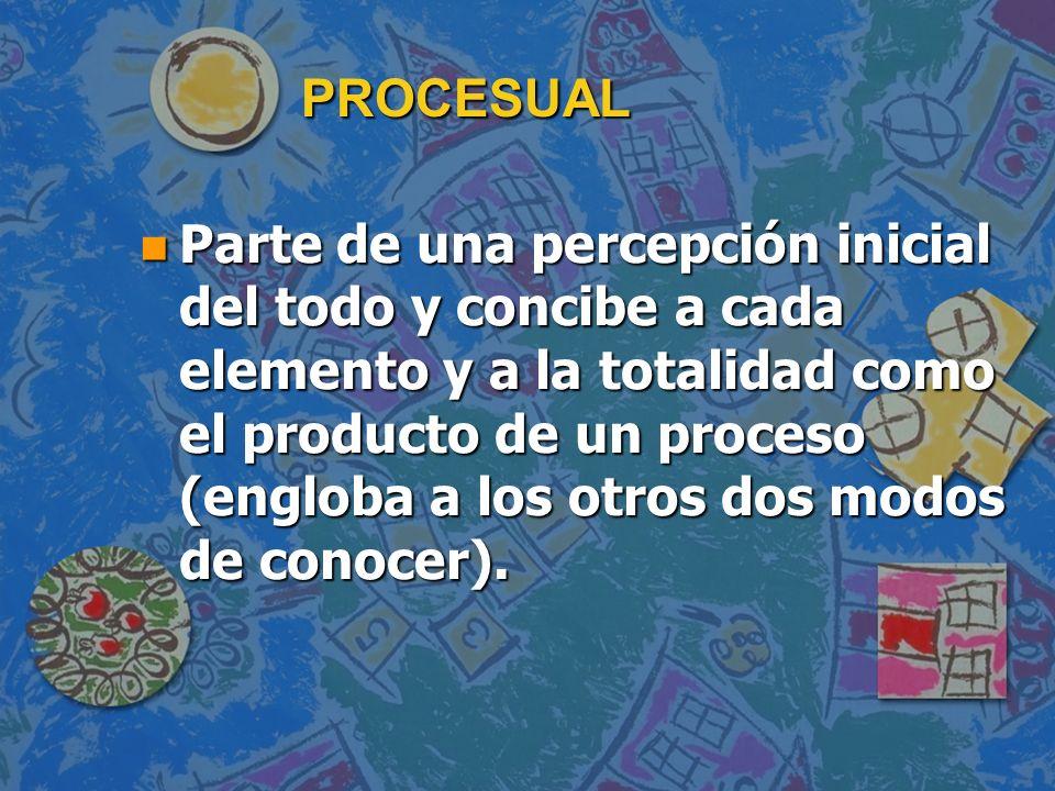PROCESUAL