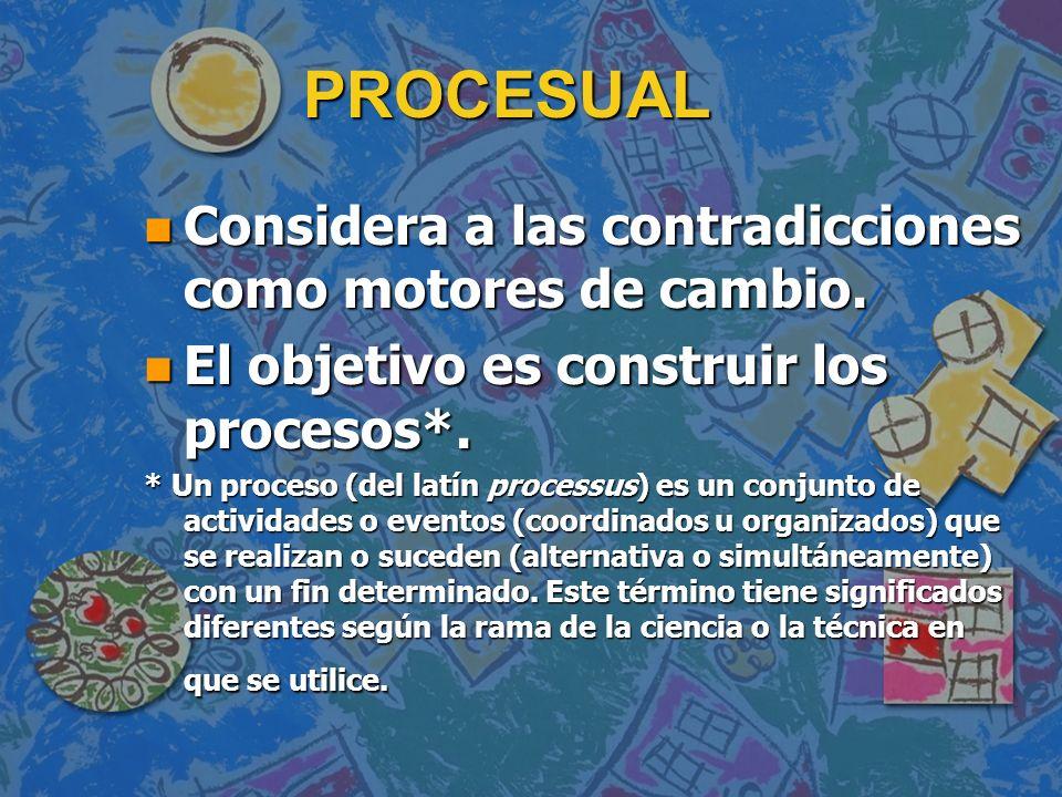 PROCESUAL Considera a las contradicciones como motores de cambio.