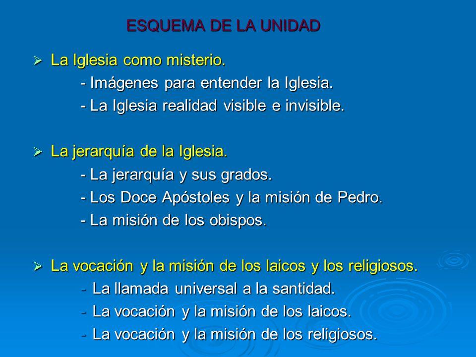 ESQUEMA DE LA UNIDAD La Iglesia como misterio. - Imágenes para entender la Iglesia. - La Iglesia realidad visible e invisible.