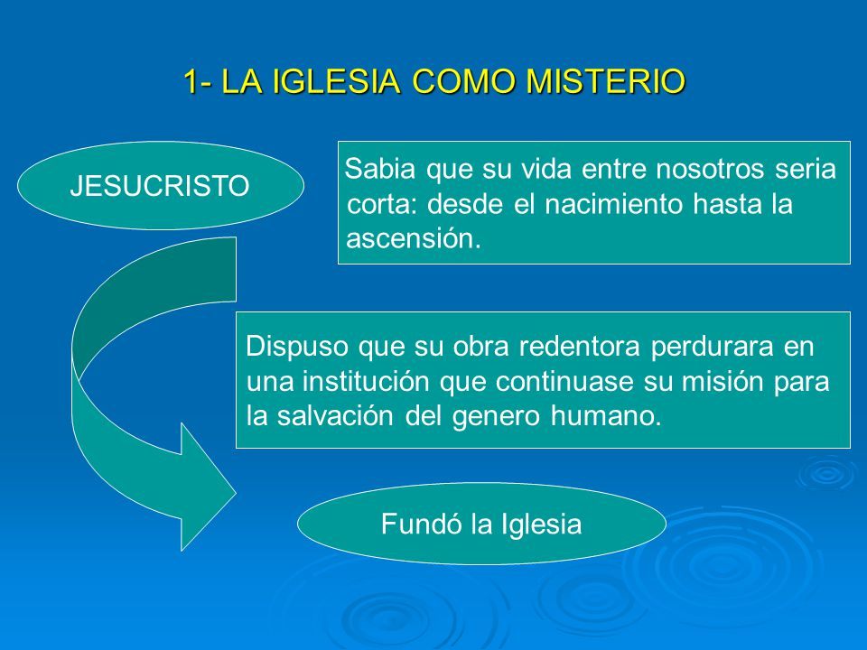 1- LA IGLESIA COMO MISTERIO