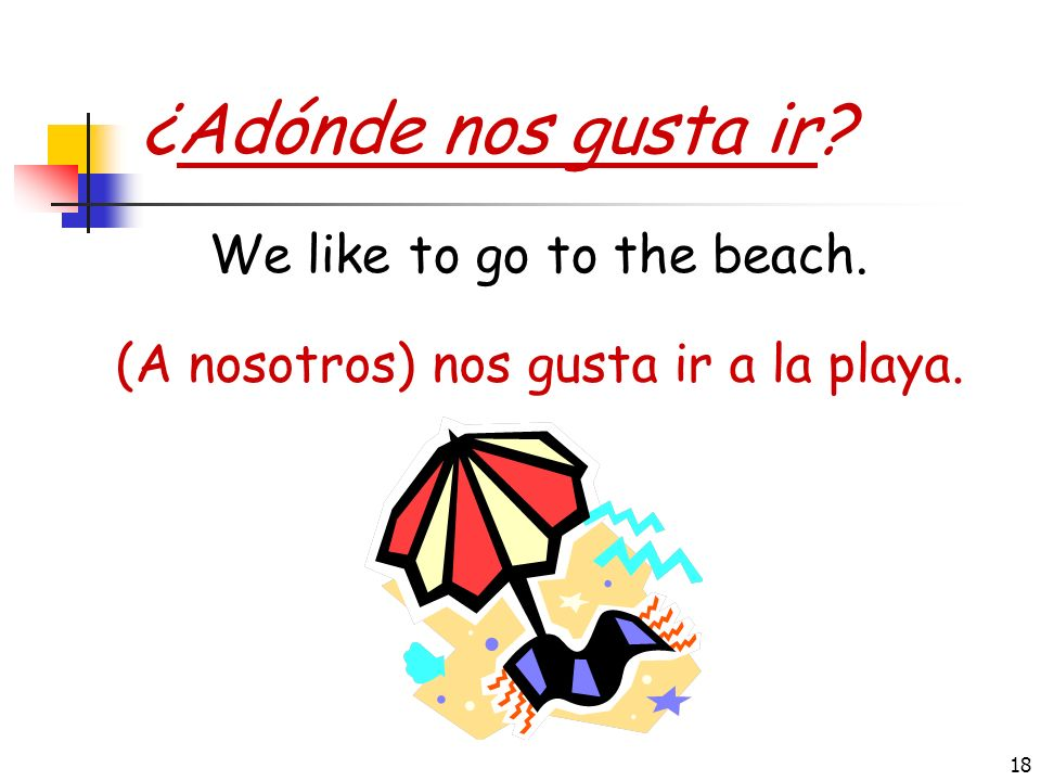 ¿Adónde nos gusta ir We like to go to the beach.