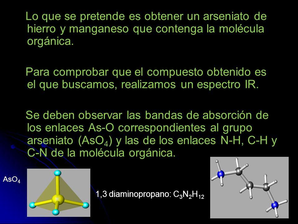 Lo que se pretende es obtener un arseniato de hierro y manganeso que contenga la molécula orgánica.