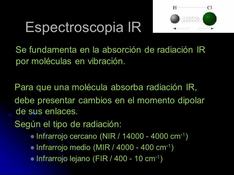 Espectroscopia IR Se fundamenta en la absorción de radiación IR por moléculas en vibración. Para que una molécula absorba radiación IR,