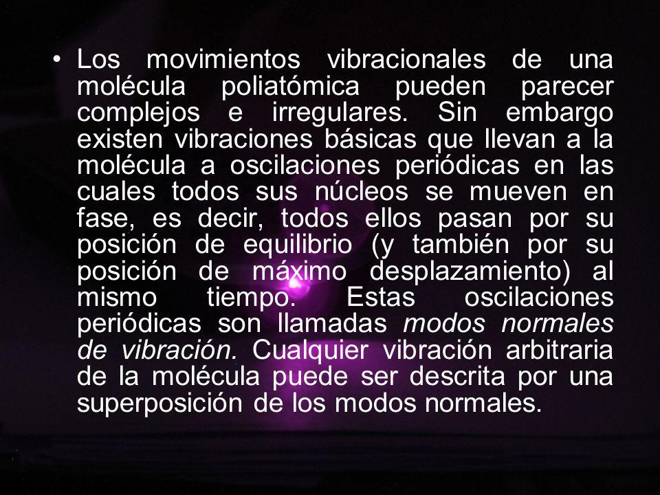 Los movimientos vibracionales de una molécula poliatómica pueden parecer complejos e irregulares.