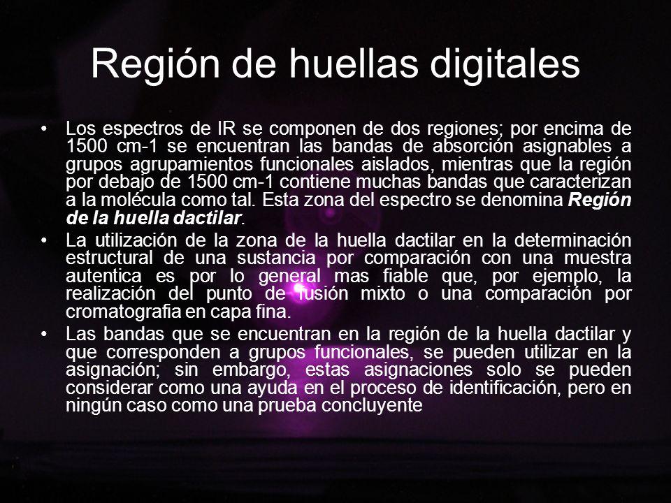 Región de huellas digitales
