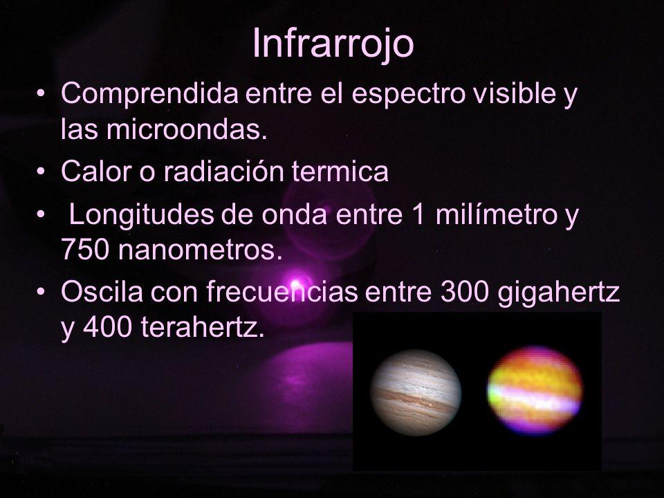 Infrarrojo Comprendida entre el espectro visible y las microondas.