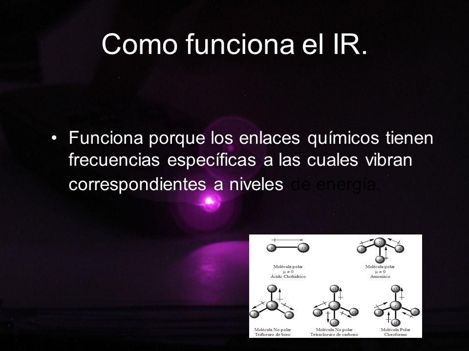 Como funciona el IR.Funciona porque los enlaces químicos tienen frecuencias específicas a las cuales vibran correspondientes a niveles de energía.