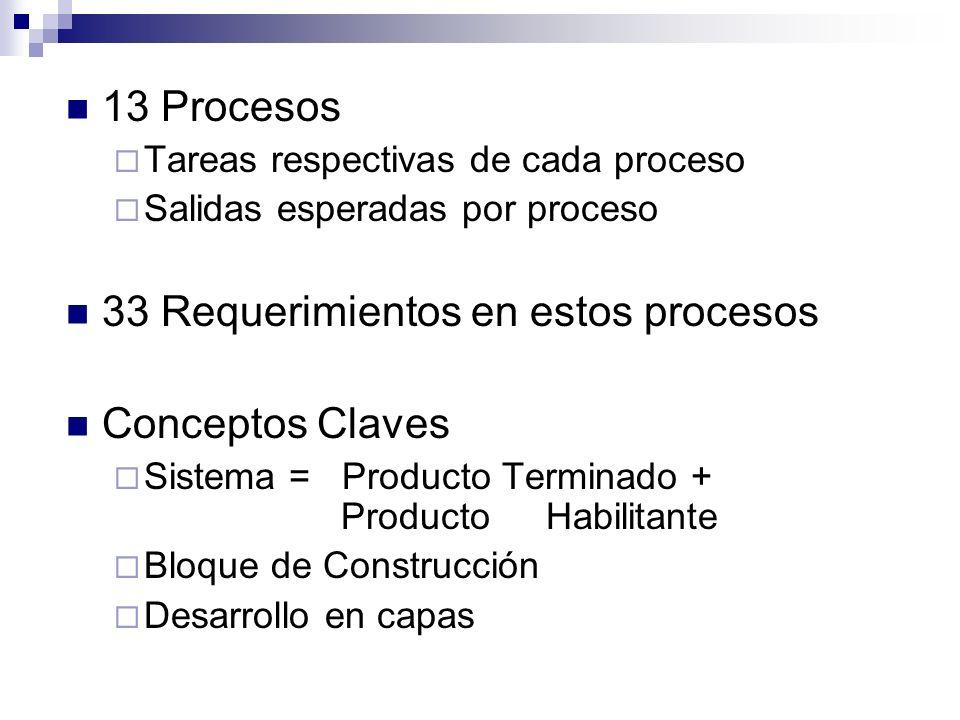 33 Requerimientos en estos procesos Conceptos Claves