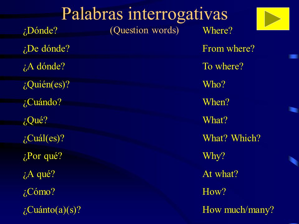 Palabras interrogativas (Question words)