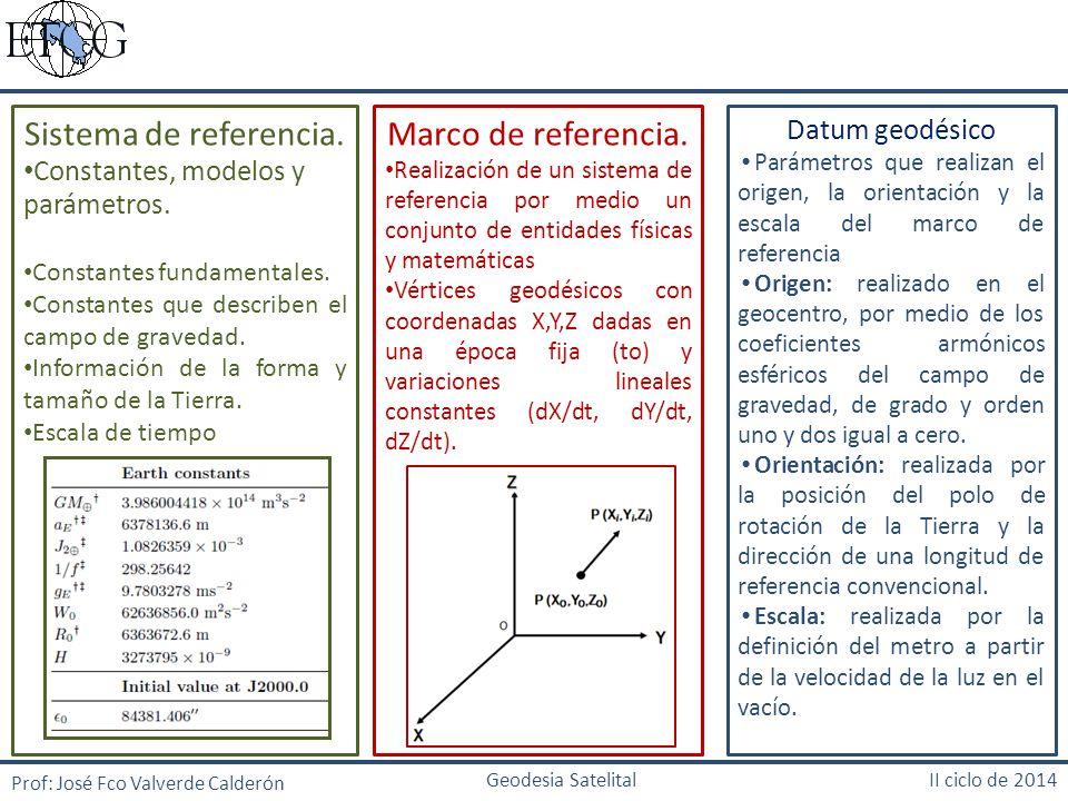 Famoso Cuadro De Referencia De Datum Ideas - Ideas Personalizadas de ...