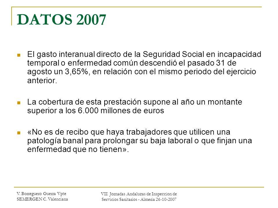 DATOS 2007