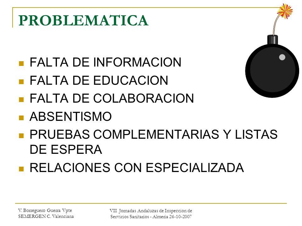 PROBLEMATICA FALTA DE INFORMACION FALTA DE EDUCACION