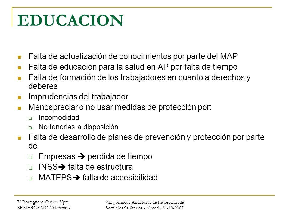 EDUCACION Falta de actualización de conocimientos por parte del MAP