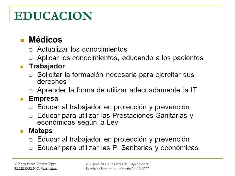 EDUCACION Médicos Actualizar los conocimientos