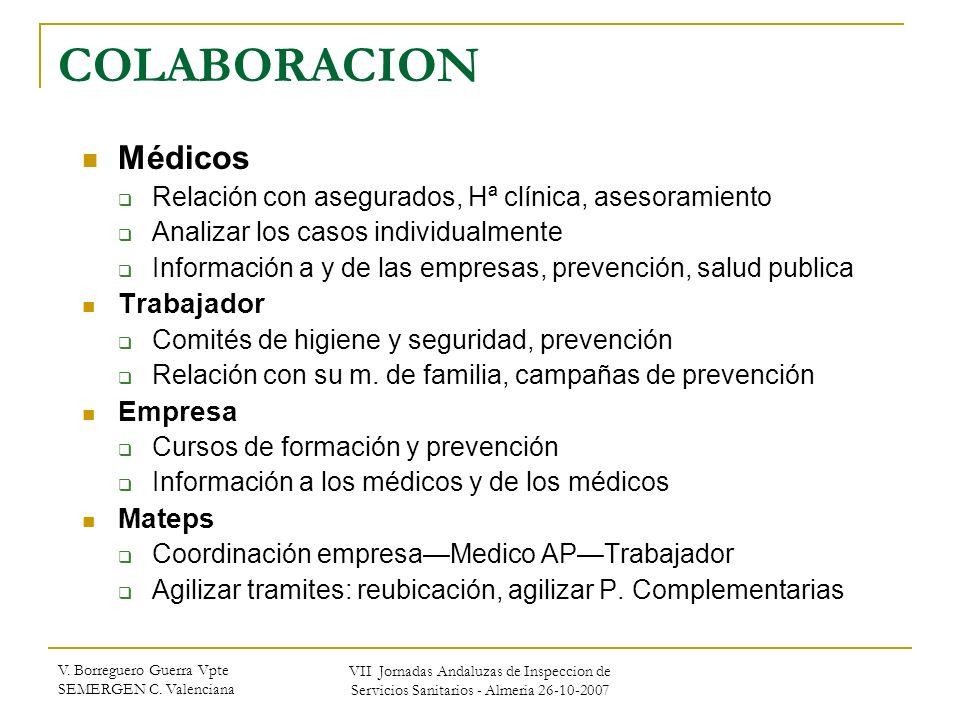 COLABORACION Médicos Trabajador Empresa Mateps