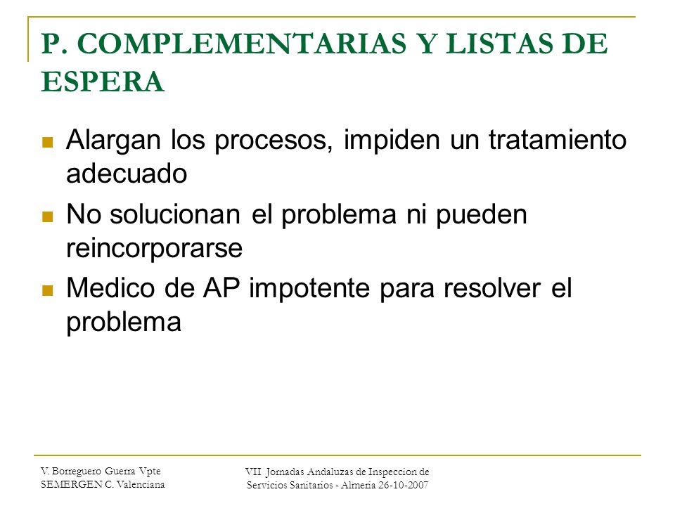 P. COMPLEMENTARIAS Y LISTAS DE ESPERA