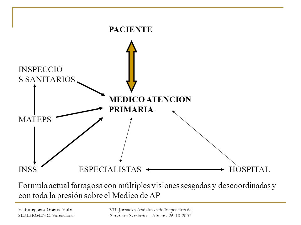 INSS ESPECIALISTAS HOSPITAL