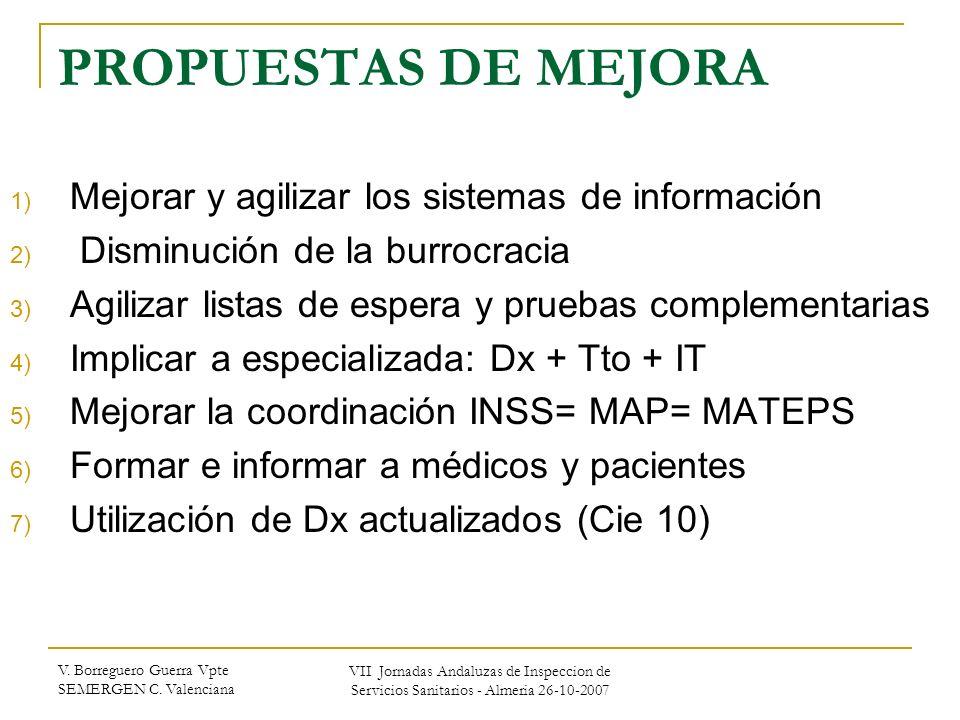PROPUESTAS DE MEJORA Mejorar y agilizar los sistemas de información