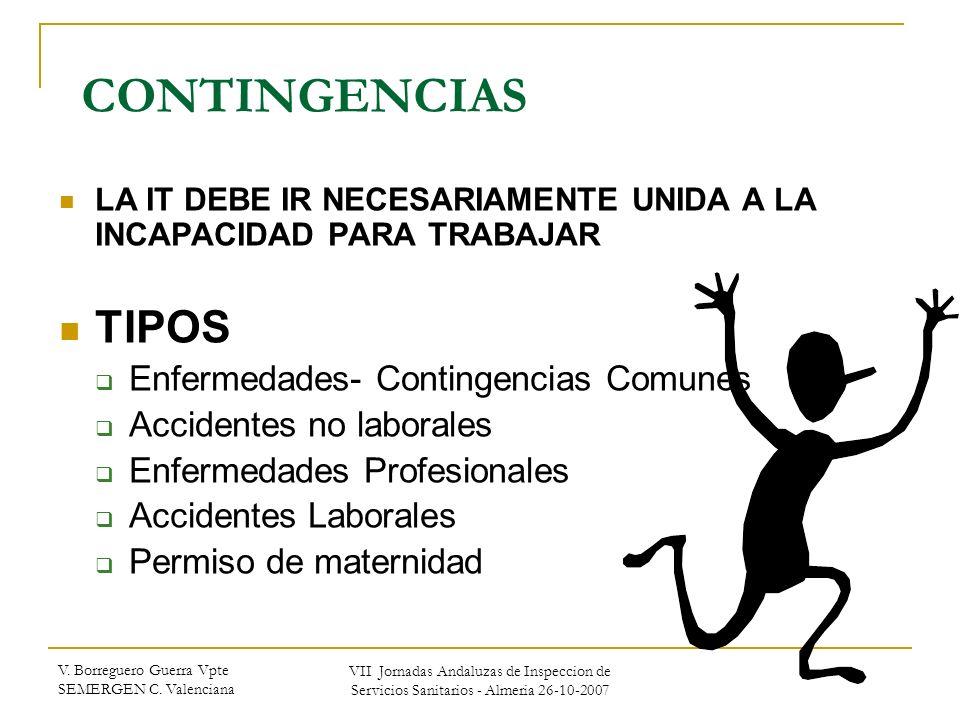 CONTINGENCIAS TIPOS Enfermedades- Contingencias Comunes