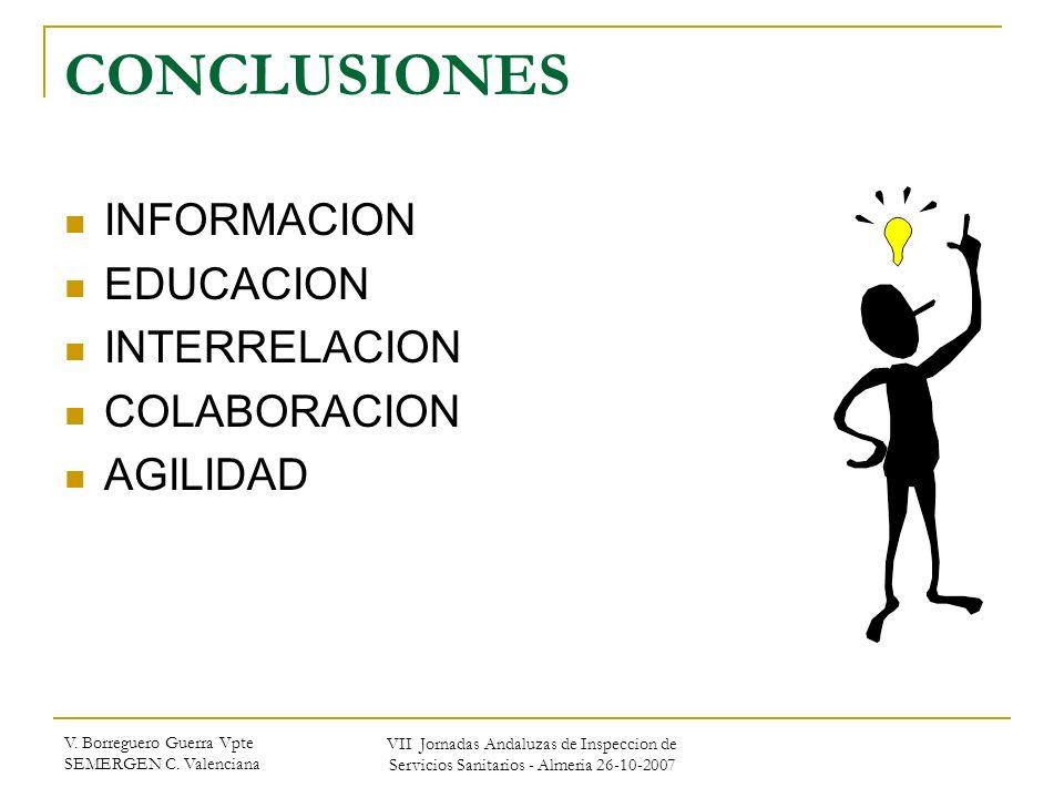 CONCLUSIONES INFORMACION EDUCACION INTERRELACION COLABORACION AGILIDAD