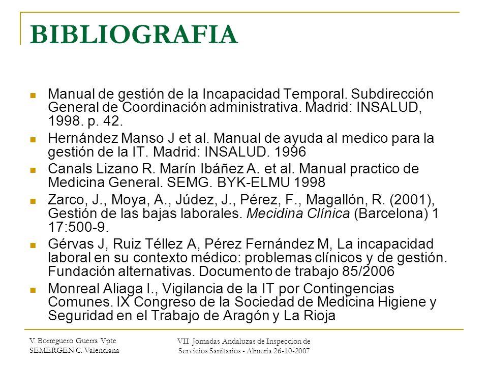 BIBLIOGRAFIA Manual de gestión de la Incapacidad Temporal. Subdirección General de Coordinación administrativa. Madrid: INSALUD, 1998. p. 42.
