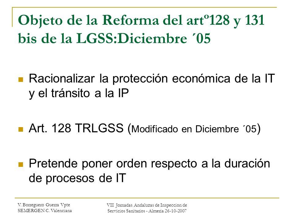 Objeto de la Reforma del artº128 y 131 bis de la LGSS:Diciembre ´05
