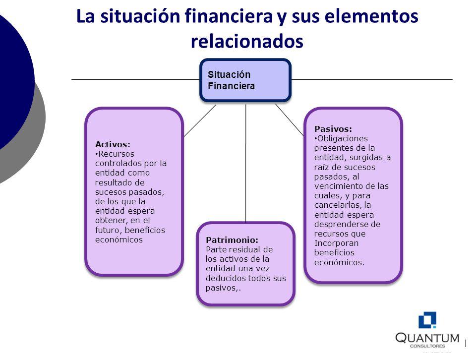 La situación financiera y sus elementos relacionados