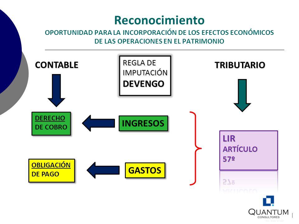 Reconocimiento OPORTUNIDAD PARA LA INCORPORACIÓN DE LOS EFECTOS ECONÓMICOS DE LAS OPERACIONES EN EL PATRIMONIO