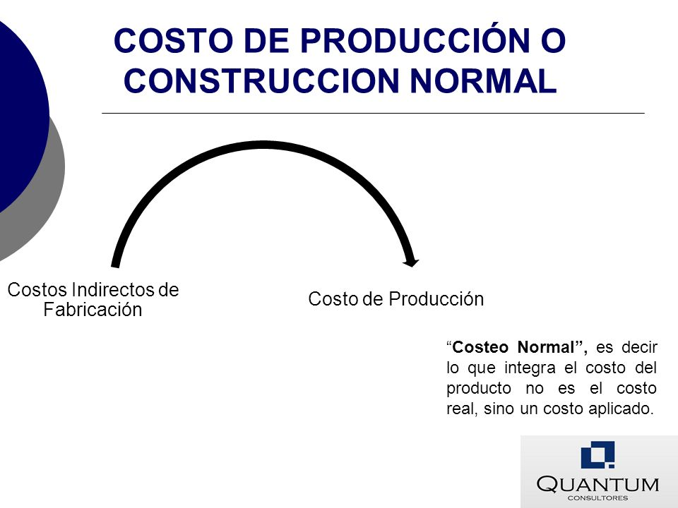 COSTO DE PRODUCCIÓN O CONSTRUCCION NORMAL
