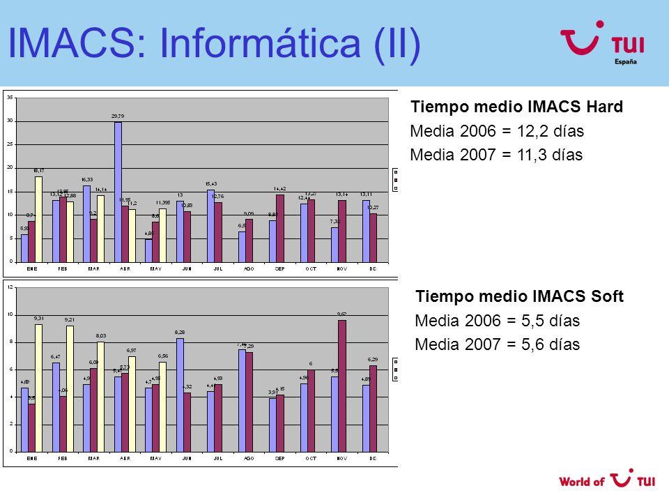 IMACS: Informática (II)