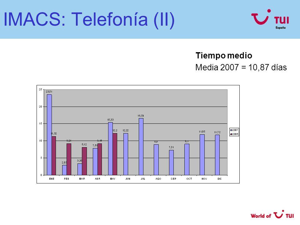 IMACS: Telefonía (II) Tiempo medio Media 2007 = 10,87 días