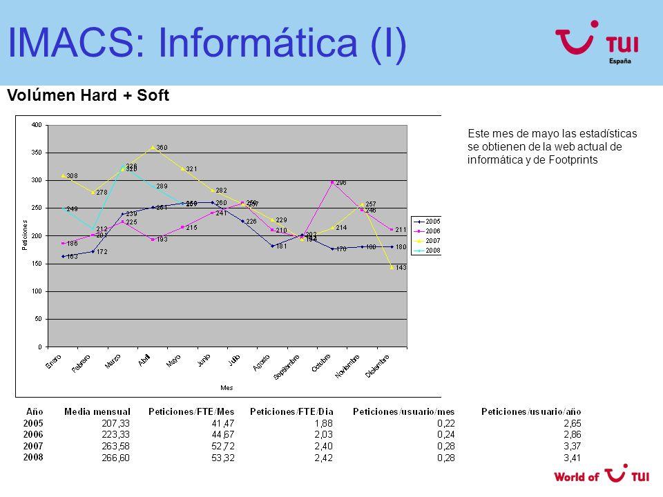 IMACS: Informática (I)