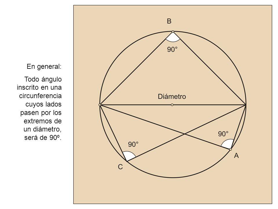 En general: Todo ángulo inscrito en una circunferencia cuyos lados pasen por los extremos de un diámetro, será de 90º.