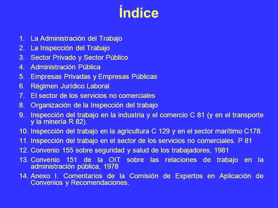 Índice La Administración del Trabajo La Inspección del Trabajo