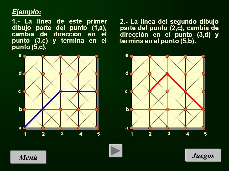 Ejemplo: 1.- La línea de este primer dibujo parte del punto (1,a), cambia de dirección en el punto (3,c) y termina en el punto (5,c).