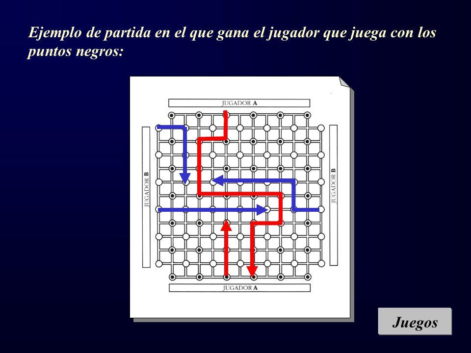 Ejemplo de partida en el que gana el jugador que juega con los puntos negros: