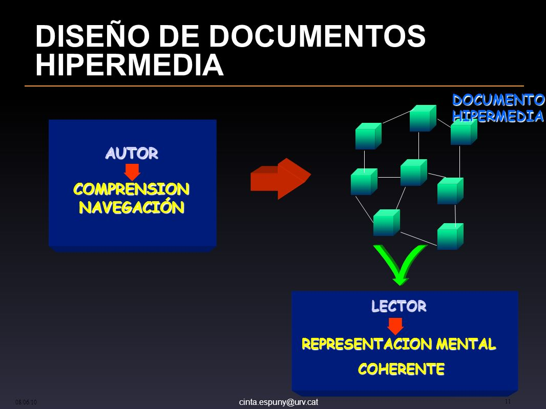 DISEÑO DE DOCUMENTOS HIPERMEDIA