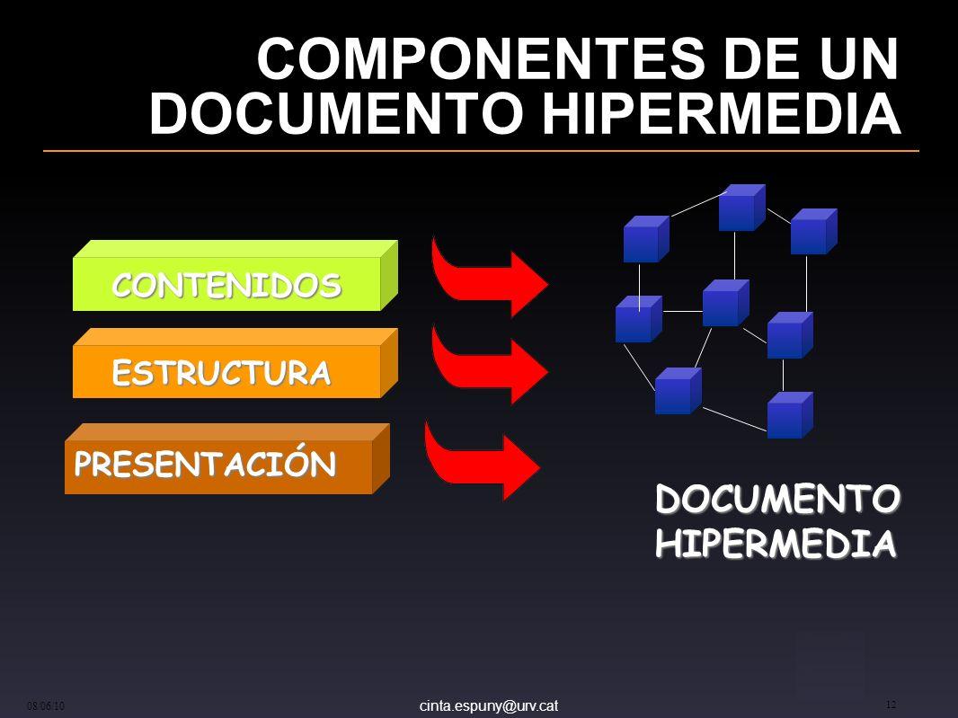 COMPONENTES DE UN DOCUMENTO HIPERMEDIA
