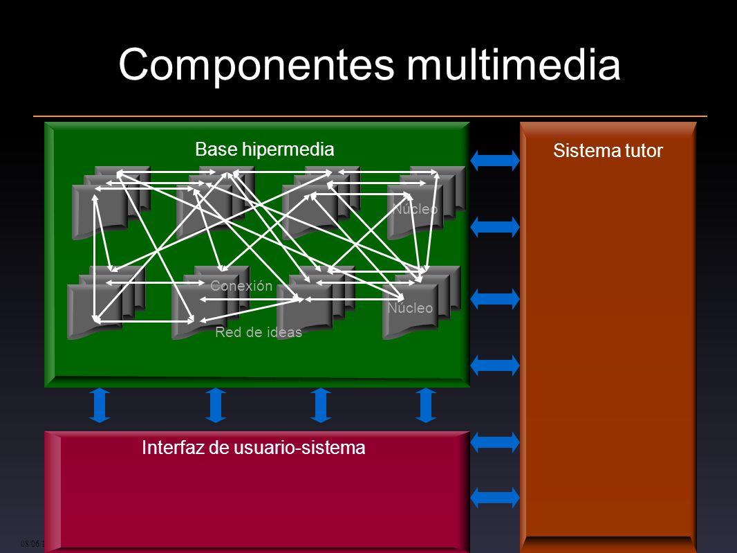 Componentes multimedia