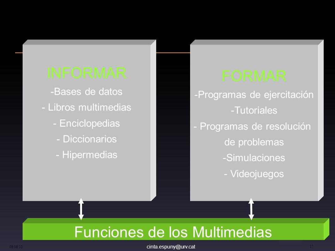 Funciones de los Multimedias