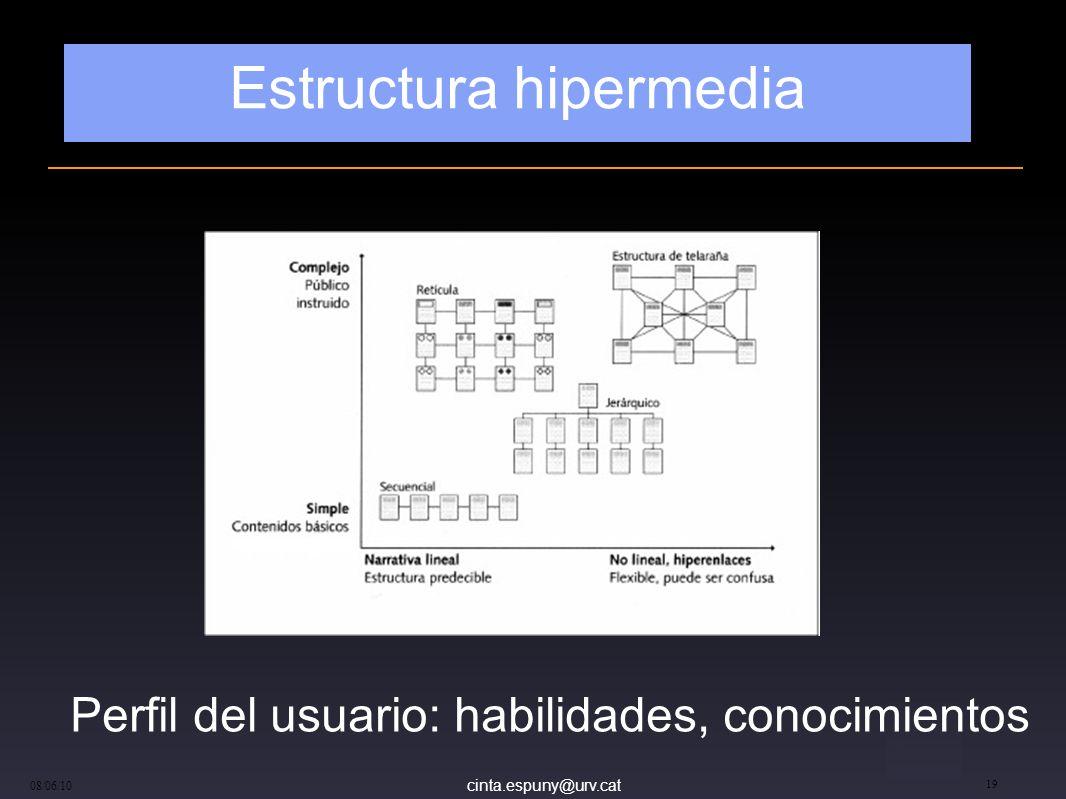 Estructura hipermedia