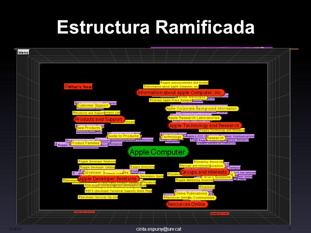 Estructura Ramificada